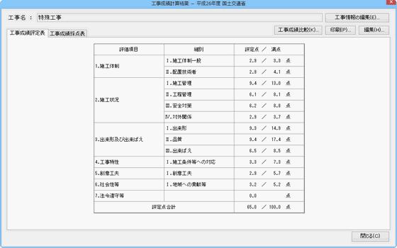 また、「工事成績採点表」では ...